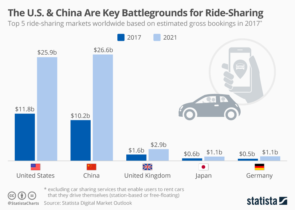 carsharing market in china 2014 2018 Carsharing market to witness a massive 34 carsharing industry share from business applications is anticipated to the growth trajectory of china market is.