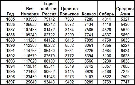 население_таблица