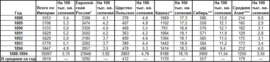 убийства_общая
