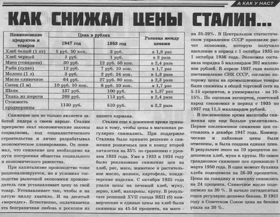 Вторую статью цикла «россiйскiй мiръ: розничные цены и оклады различных эпох» мы посвящаем эпохе «развитого социализма», а точнее периоду с по год.
