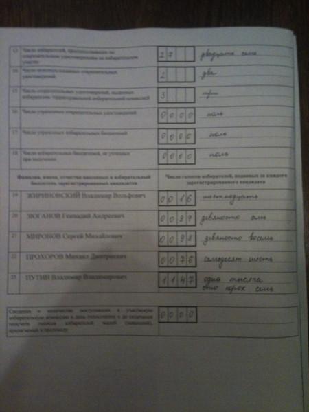 Vidannaja kopia protokola 1105 - falshivka str 2