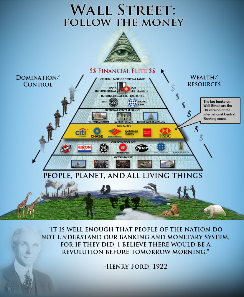 pyramid of global law Law firms real estate rankings contact  a range that makes it anywhere from slightly smaller than a boeing 747 to taller than the pyramids of giza it is one of the largest objects to.